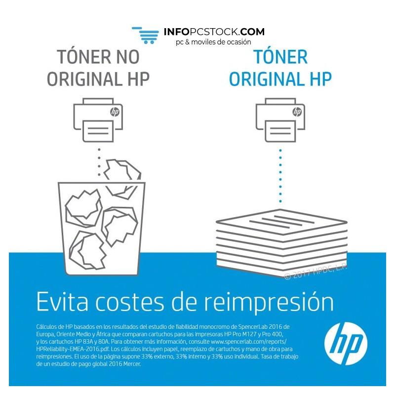 TAMBOR HP 824A CIAN HP CB385A