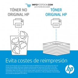 TONERHP128APACKAHORRONEGROX2 HP CE320AD